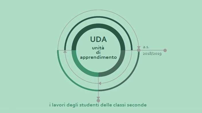 UdA a.s. 2018/2019